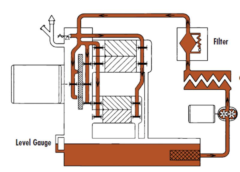 Oil-Driven Pump
